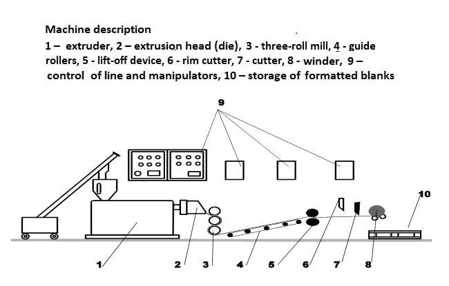 Extrusion – technology | Fatra Extruze
